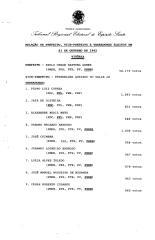 Relação de Prefeito, Vice-Prefeito e Vereadores Eleitos em 1992.pdf