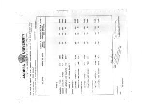 BSc 1st year Transcript.PDF