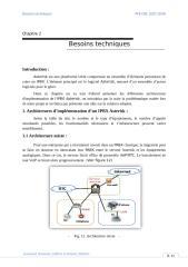 Chapitre 2 Besoins techniques.doc