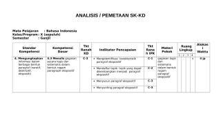 Analisis SK_KD.doc