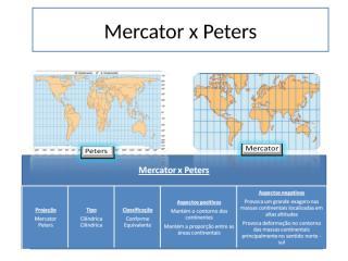 mercator_x_peters2[1].ppt